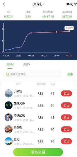 芝嫲视频app:新用户免费赚取100元以上!  芝嫲视频app 新用户 免费赚取 免费领取 免费赚钱 第2张