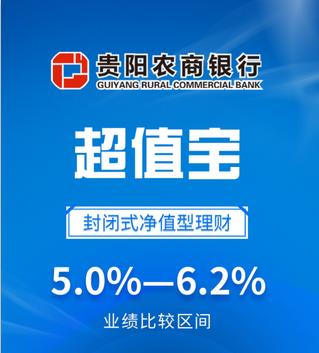 芝米钱包:贵阳农商银行出品,或许是流动资金收益最大选择!