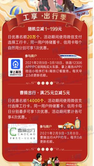 中国工商银行,微信支付优惠攻略全集。