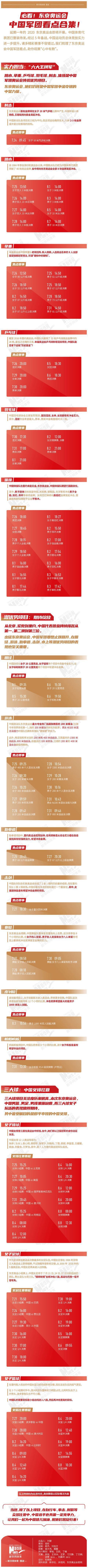 东京奥运会中国军团看点合集图(附赛事时间表)